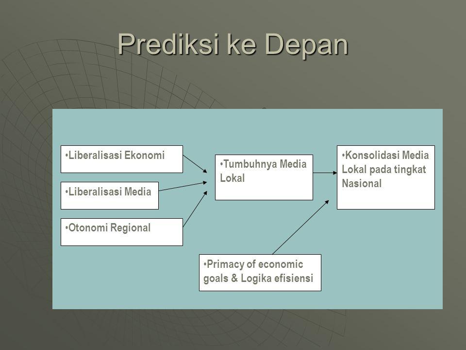 Prediksi ke Depan Liberalisasi Media Tumbuhnya Media Lokal Liberalisasi Ekonomi Otonomi Regional Konsolidasi Media Lokal pada tingkat Nasional Primacy of economic goals & Logika efisiensi