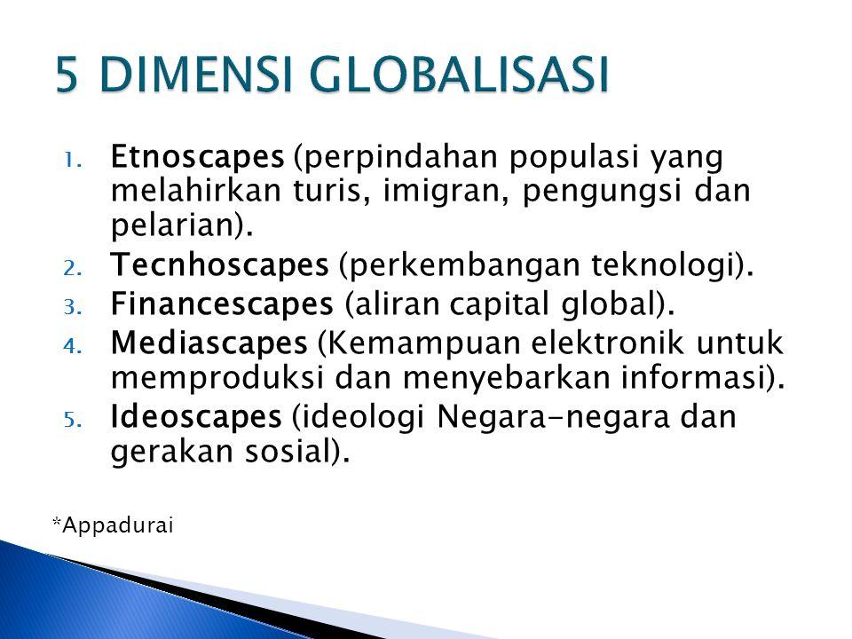 1. Etnoscapes (perpindahan populasi yang melahirkan turis, imigran, pengungsi dan pelarian). 2. Tecnhoscapes (perkembangan teknologi). 3. Financescape
