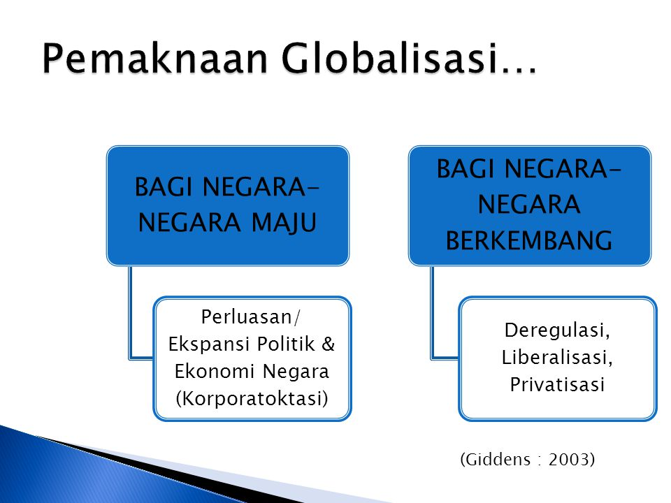 BAGI NEGARA- NEGARA MAJU Perluasan/ Ekspansi Politik & Ekonomi Negara (Korporatoktasi) BAGI NEGARA- NEGARA BERKEMBANG Deregulasi, Liberalisasi, Privat