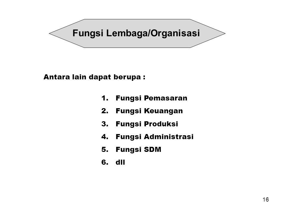 15 Kriteria Lembaga/Organisasi Yang Baik  Memiliki Struktur Organisasi dan Kepengurusan adalah pengaturan susunan atau bagian2 dalam organisasi yang