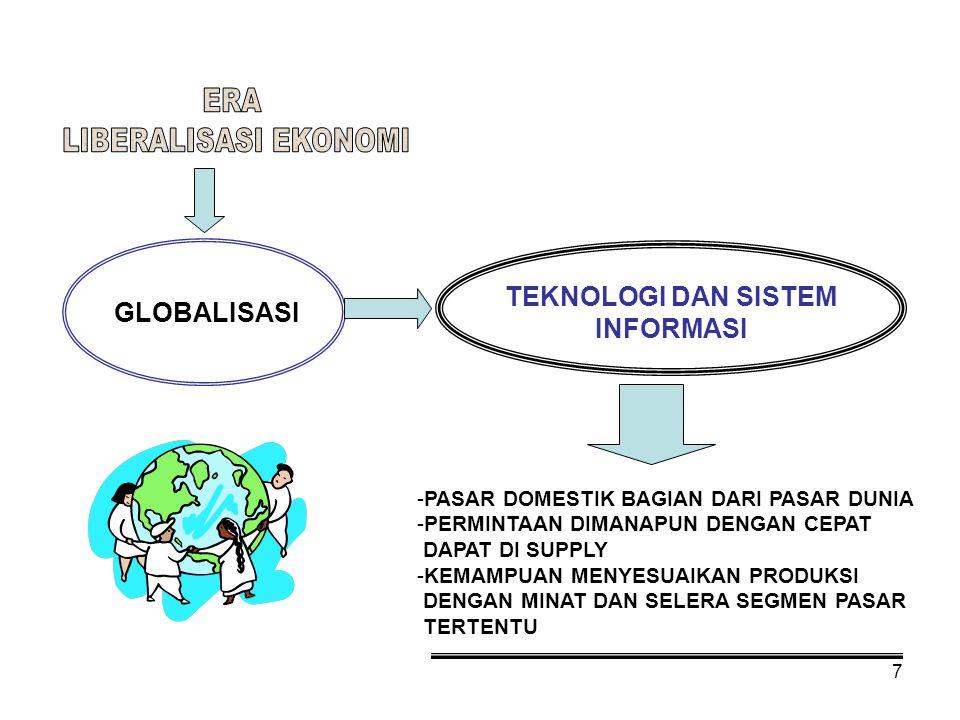 6 Diperlukan Kelembagaan Pertani Karena 1.Pelaku usaha/petani/pekebun pada umumnya belum siap berperan dalam era globalisasi 2.Kelembagaan yg ada sepe
