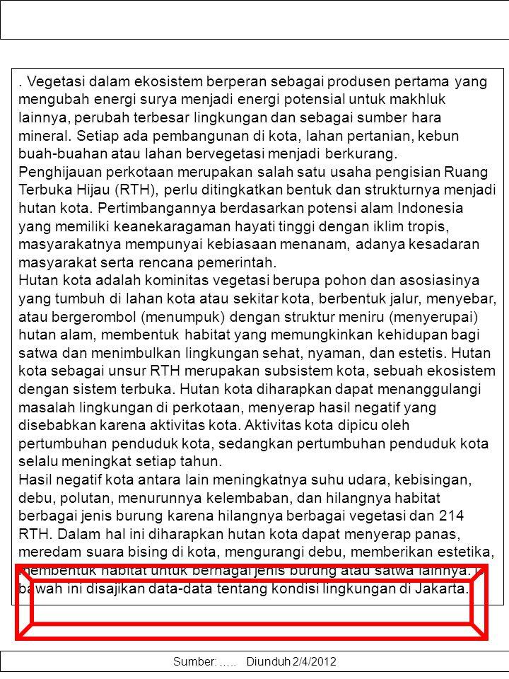 . Berdasarkan Ditjen Bina Marga DPU (2005), terdapat 3 isue utama terkait dengan ketersediaan dan kelestarian RTH di wilayah perkotaan, yaitu: 1) Damp