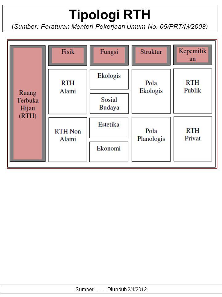 TANAMAN LANDSKAP Jenis dan karakteristik tanaman yang banyak digunakan dalam desain langskap (Rustam Hakim dan Hardi Utomo, Sumber: http://anisavitri.