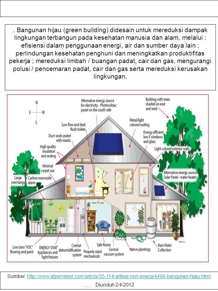 "ASPEK YANG DINILAI DALAM MENENTUKAN SEBUAH ""BANGUNAN HIJAU"" DI INDONESIA Greenship sebagai sebuah sistem rating terbagi atas enam aspek yang terdiri d"