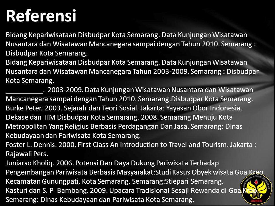 Referensi Bidang Kepariwisataan Disbudpar Kota Semarang.