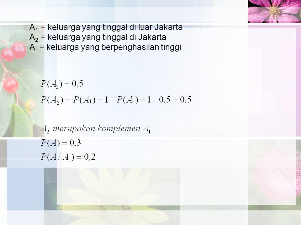 A 1 = keluarga yang tinggal di luar Jakarta A 2 = keluarga yang tinggal di Jakarta A = keluarga yang berpenghasilan tinggi