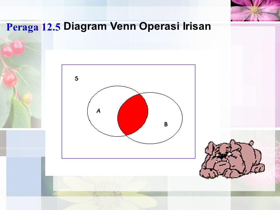 Diagram Venn Operasi Irisan Peraga 12.5