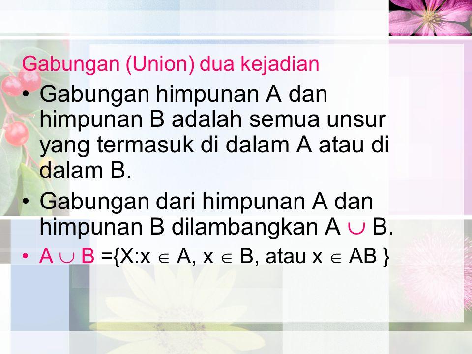 Gabungan (Union) dua kejadian Gabungan himpunan A dan himpunan B adalah semua unsur yang termasuk di dalam A atau di dalam B. Gabungan dari himpunan A