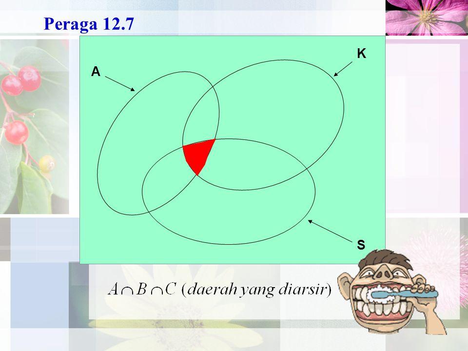 S K A Peraga 12.7