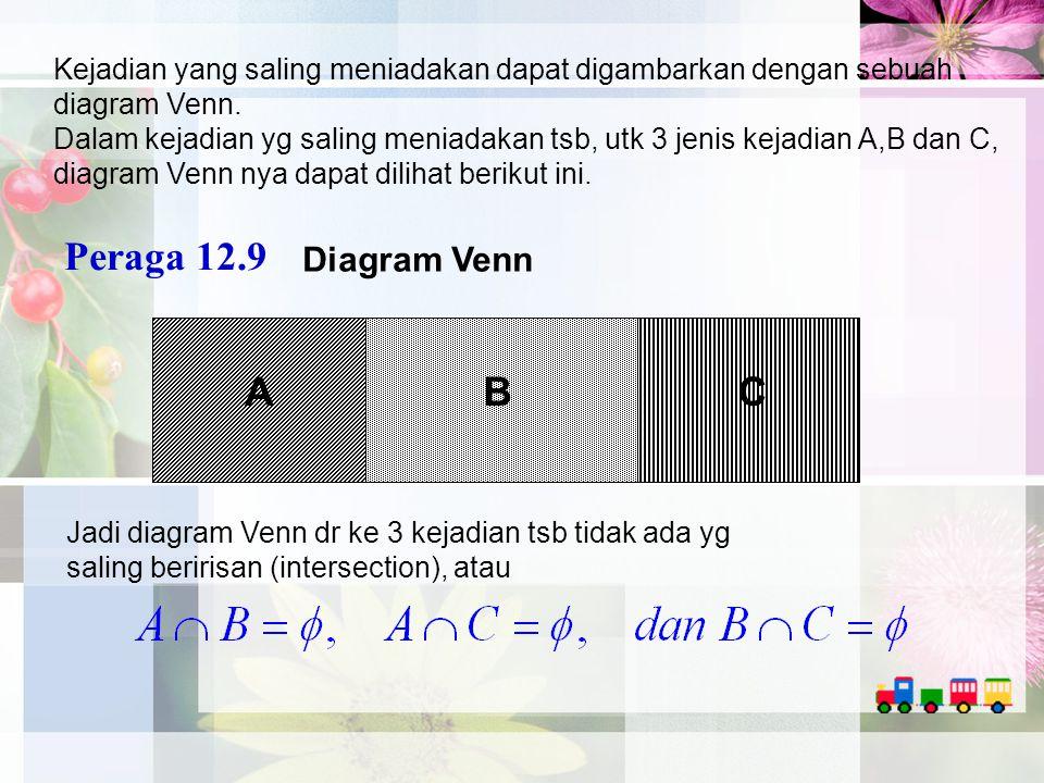 ABC Diagram Venn Peraga 12.9 Kejadian yang saling meniadakan dapat digambarkan dengan sebuah diagram Venn. Dalam kejadian yg saling meniadakan tsb, ut