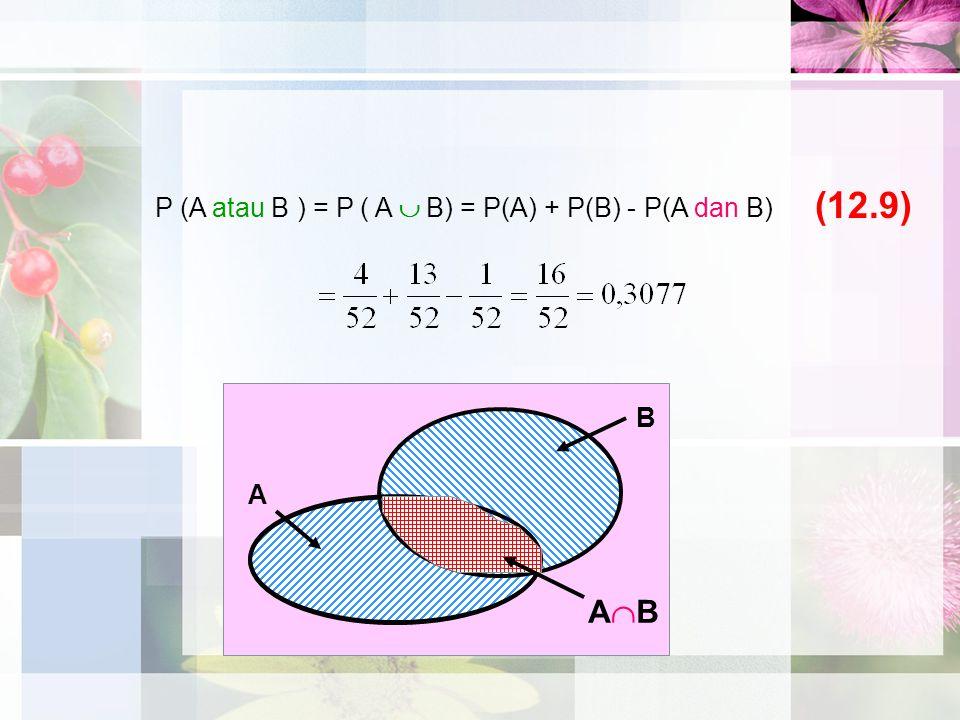 P (A atau B ) = P ( A  B) = P(A) + P(B) - P(A dan B) ABAB B A (12.9)