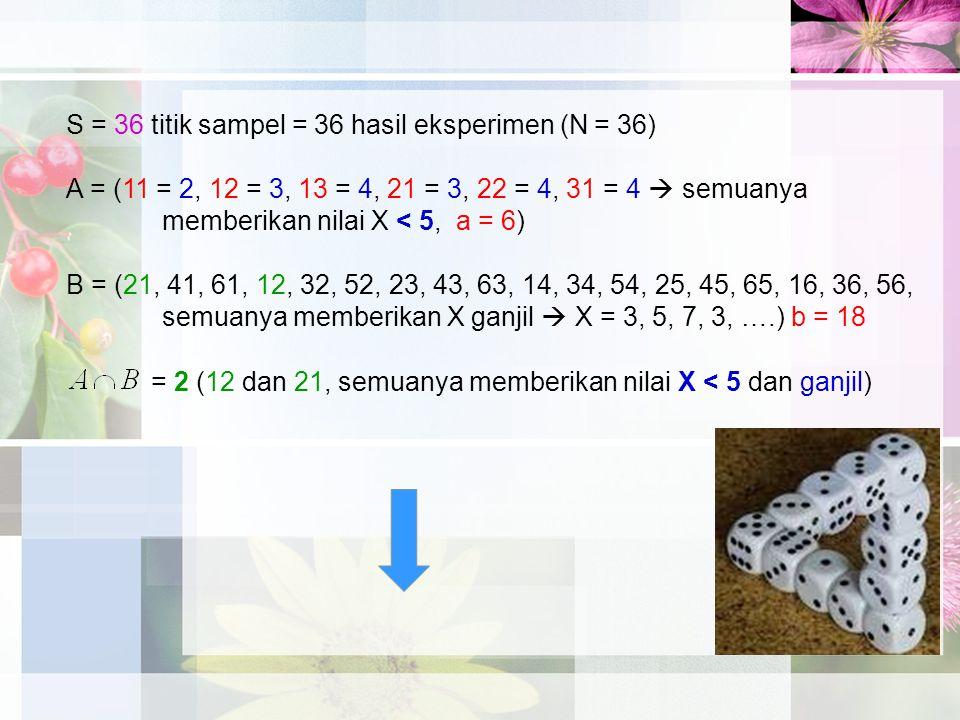 S = 36 titik sampel = 36 hasil eksperimen (N = 36) A = (11 = 2, 12 = 3, 13 = 4, 21 = 3, 22 = 4, 31 = 4  semuanya memberikan nilai X < 5, a = 6) B = (