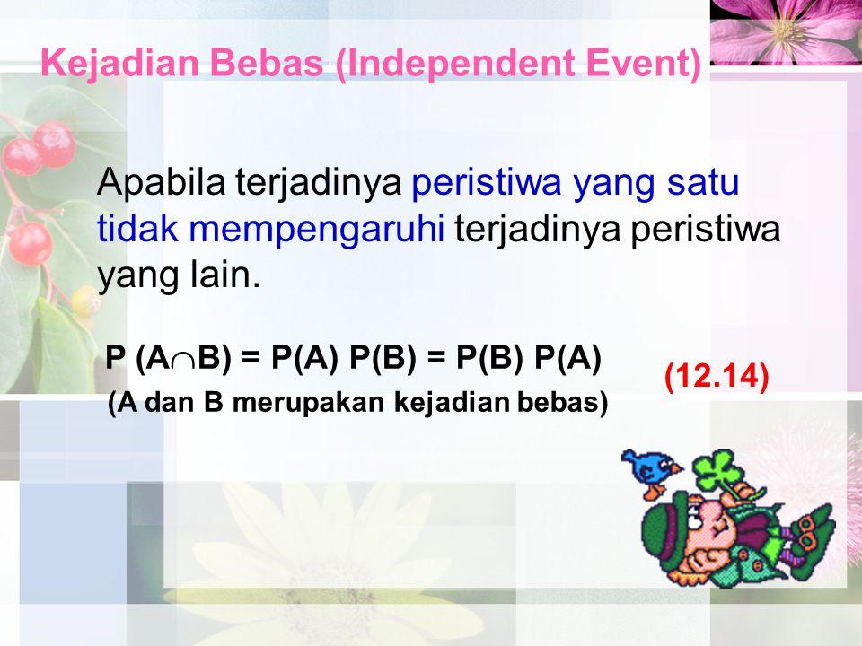 Kejadian Bebas (Independent Event) Apabila terjadinya peristiwa yang satu tidak mempengaruhi terjadinya peristiwa yang lain. P (A  B) = P(A) P(B) = P