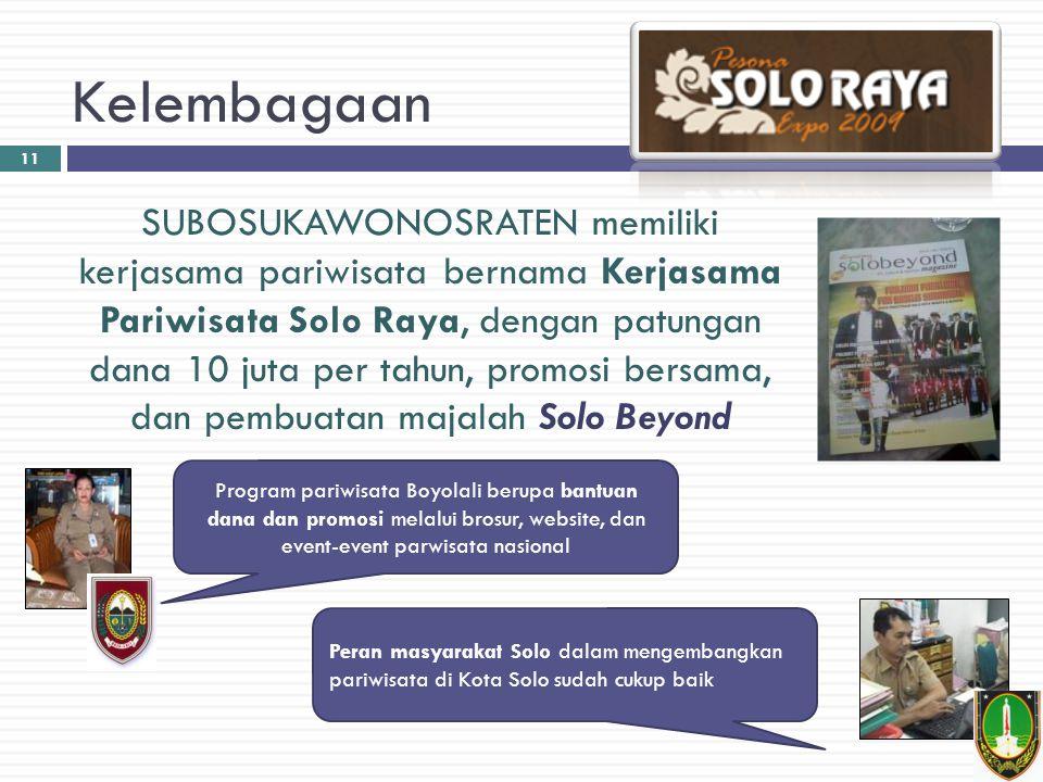 Kelembagaan SUBOSUKAWONOSRATEN memiliki kerjasama pariwisata bernama Kerjasama Pariwisata Solo Raya, dengan patungan dana 10 juta per tahun, promosi b