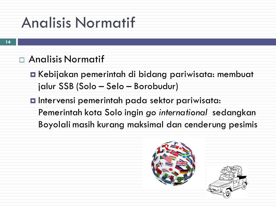 Analisis Normatif  Analisis Normatif  Kebijakan pemerintah di bidang pariwisata: membuat jalur SSB (Solo – Selo – Borobudur)  Intervensi pemerintah