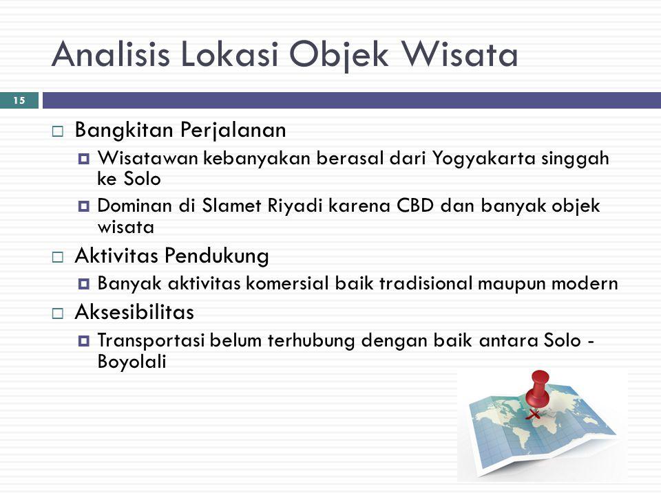 Analisis Lokasi Objek Wisata  Bangkitan Perjalanan  Wisatawan kebanyakan berasal dari Yogyakarta singgah ke Solo  Dominan di Slamet Riyadi karena C