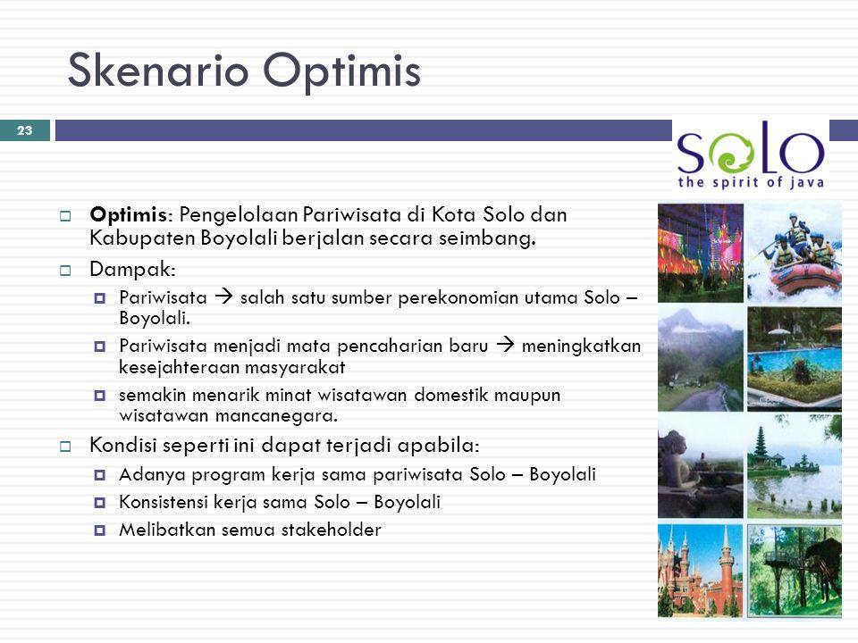 Skenario Optimis  Optimis: Pengelolaan Pariwisata di Kota Solo dan Kabupaten Boyolali berjalan secara seimbang.  Dampak:  Pariwisata  salah satu s