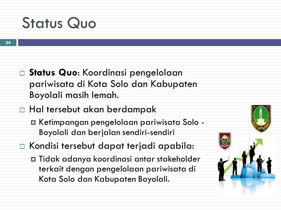 Status Quo  Status Quo: Koordinasi pengelolaan pariwisata di Kota Solo dan Kabupaten Boyolali masih lemah.  Hal tersebut akan berdampak  Ketimpanga