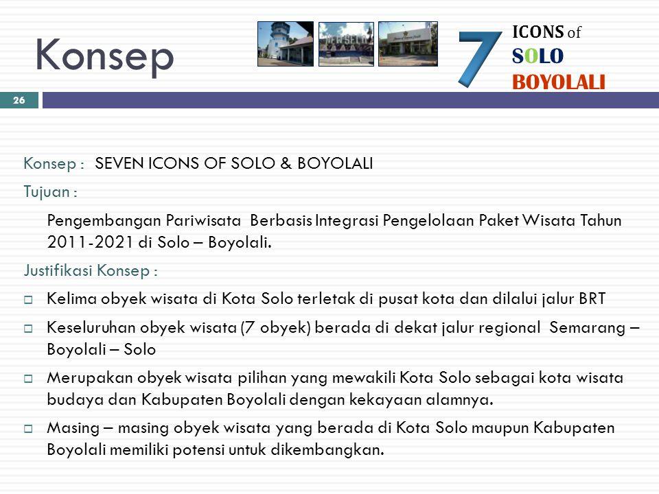 Konsep Konsep : SEVEN ICONS OF SOLO & BOYOLALI Tujuan : Pengembangan Pariwisata Berbasis Integrasi Pengelolaan Paket Wisata Tahun 2011-2021 di Solo –