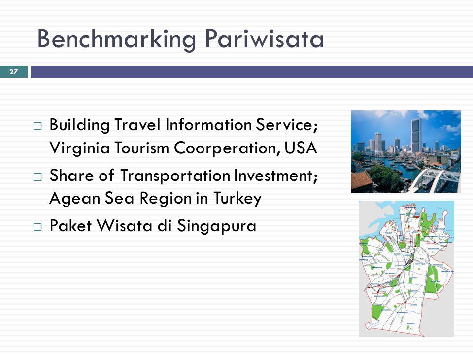 Benchmarking Pariwisata  Building Travel Information Service; Virginia Tourism Coorperation, USA  Share of Transportation Investment; Agean Sea Regi