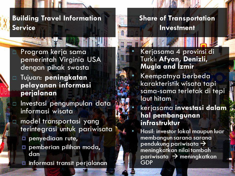 Building Travel Information Service  Program kerja sama pemerintah Virginia USA dengan pihak swasta  Tujuan: peningkatan pelayanan informasi perjala