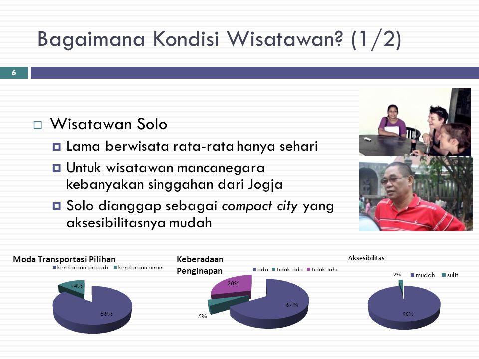 Bagaimana Kondisi Wisatawan? (1/2)  Wisatawan Solo  Lama berwisata rata-rata hanya sehari  Untuk wisatawan mancanegara kebanyakan singgahan dari Jo