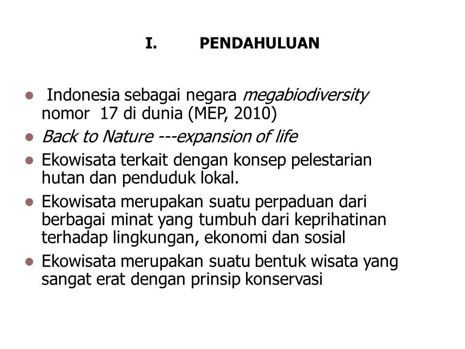 Indonesia sebagai negara megabiodiversity nomor 17 di dunia (MEP, 2010) Back to Nature ---expansion of life Ekowisata terkait dengan konsep pelestarian hutan dan penduduk lokal.