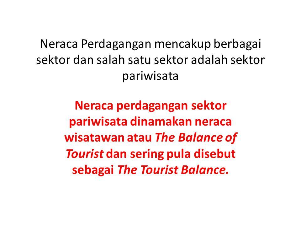 Neraca Perdagangan mencakup berbagai sektor dan salah satu sektor adalah sektor pariwisata Neraca perdagangan sektor pariwisata dinamakan neraca wisat