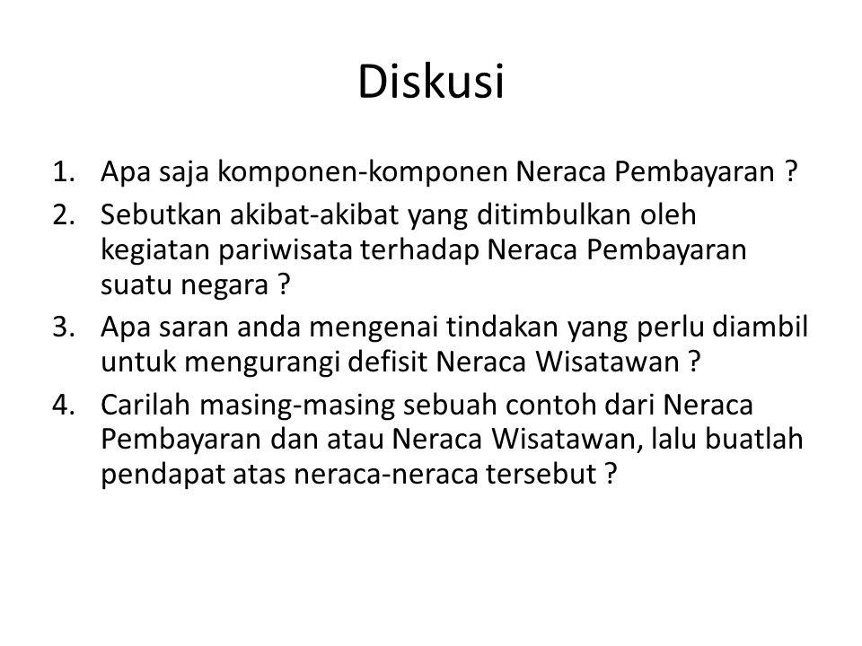 Diskusi 1.Apa saja komponen-komponen Neraca Pembayaran ? 2.Sebutkan akibat-akibat yang ditimbulkan oleh kegiatan pariwisata terhadap Neraca Pembayaran