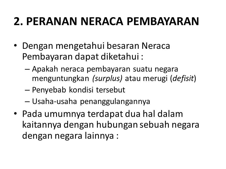 2. PERANAN NERACA PEMBAYARAN Dengan mengetahui besaran Neraca Pembayaran dapat diketahui : – Apakah neraca pembayaran suatu negara menguntungkan (surp