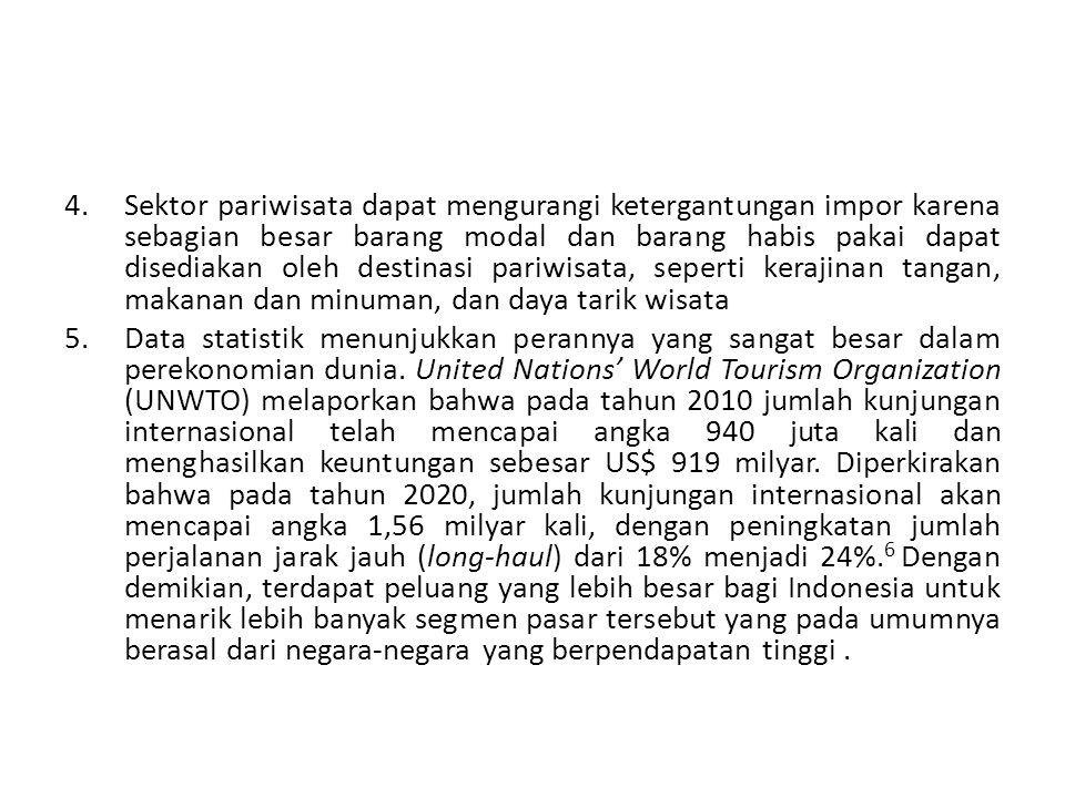 4.Sektor pariwisata dapat mengurangi ketergantungan impor karena sebagian besar barang modal dan barang habis pakai dapat disediakan oleh destinasi pa