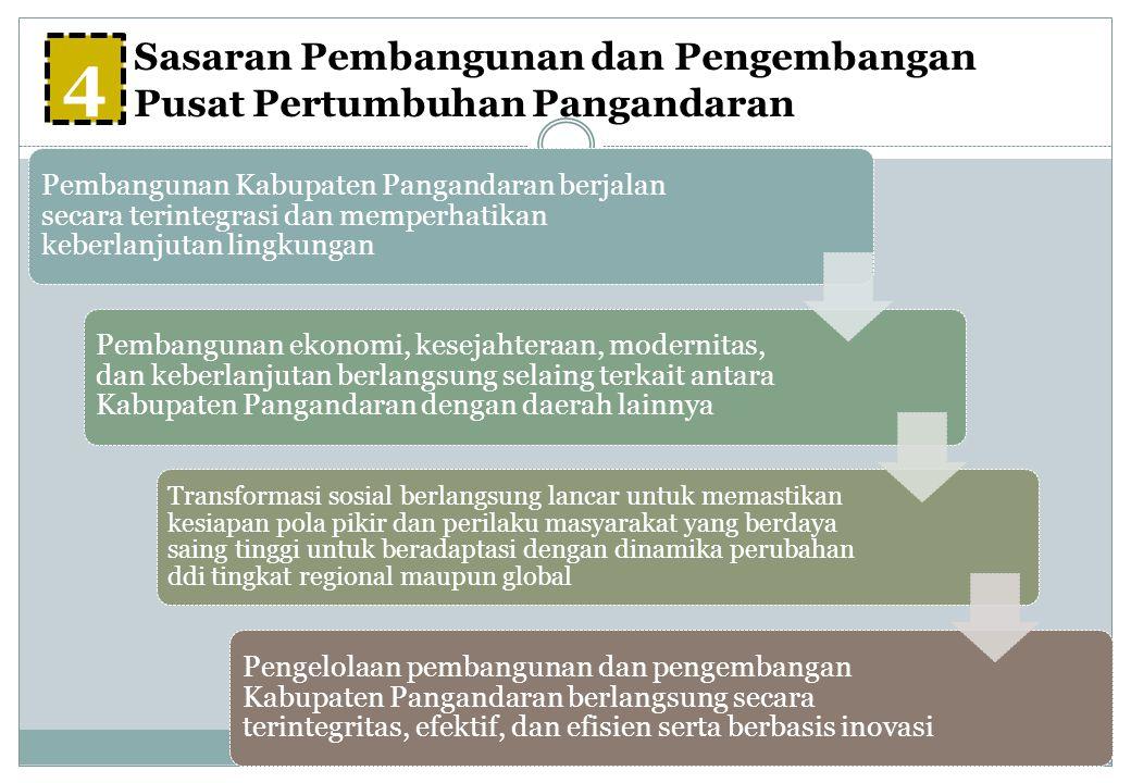 Sasaran Pembangunan dan Pengembangan Pusat Pertumbuhan Pangandaran Pembangunan Kabupaten Pangandaran berjalan secara terintegrasi dan memperhatikan ke