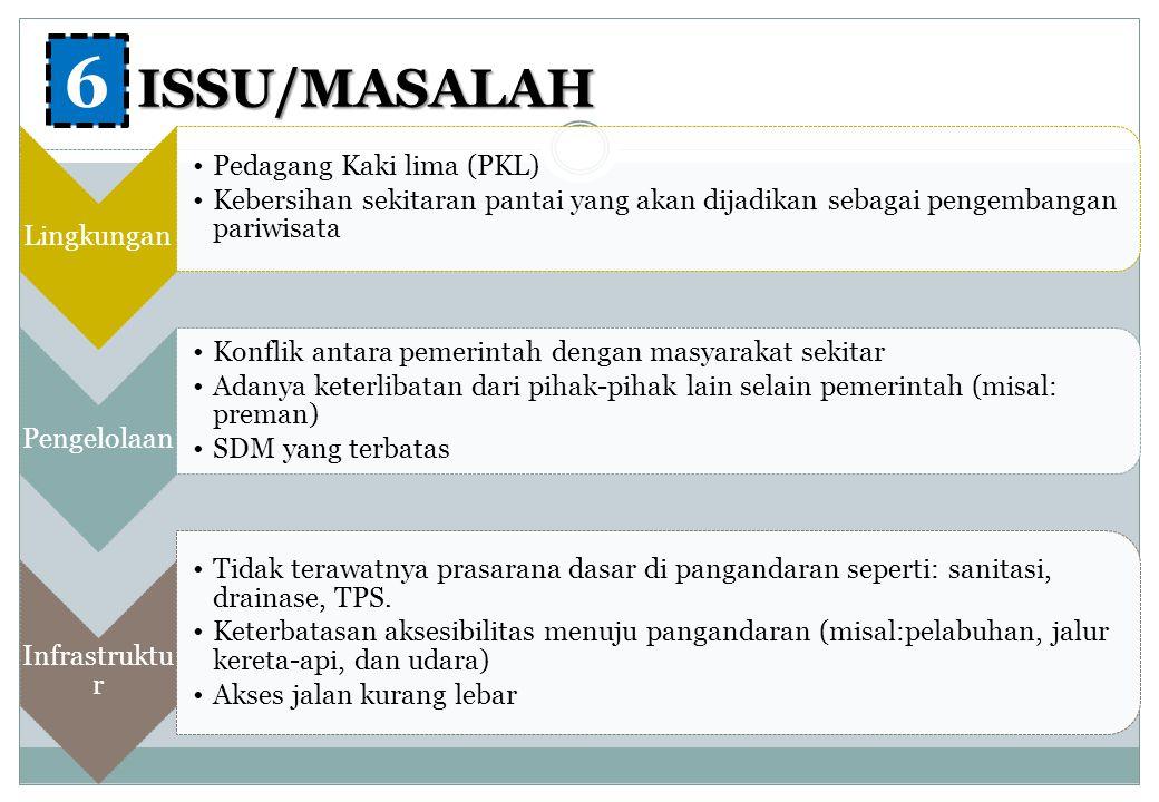 ISSU/MASALAH 6 Lingkungan Pedagang Kaki lima (PKL) Kebersihan sekitaran pantai yang akan dijadikan sebagai pengembangan pariwisata Pengelolaan Konflik