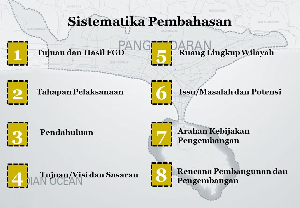 FGD (02.10.2014) FGD (10.10.2014) Visi/MisiEkonomiPemerintahan Pembangunan, Bisnis, dan Pemasaran 1.