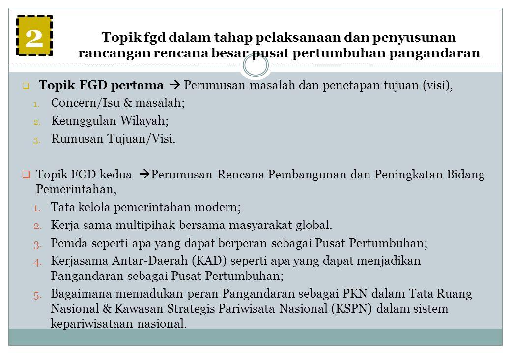 Topik fgd dalam tahap pelaksanaan dan penyusunan rancangan rencana besar pusat pertumbuhan pangandaran  Topik FGD pertama  Perumusan masalah dan pen