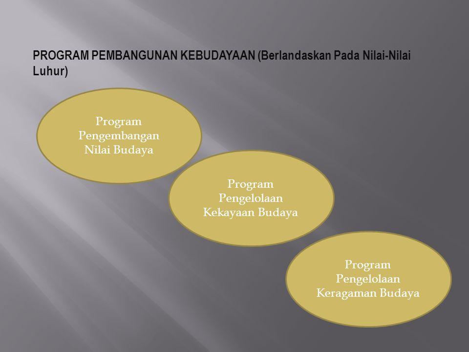 PROGRAM PEMBANGUNAN KEBUDAYAAN (Berlandaskan Pada Nilai-Nilai Luhur) Program Pengembangan Nilai Budaya Program Pengelolaan Kekayaan Budaya Program Pen