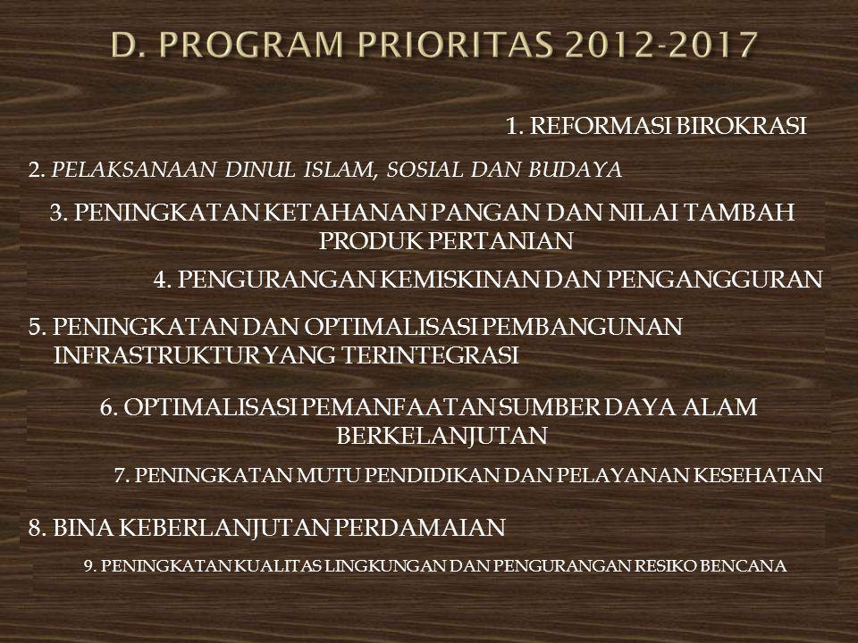 1. REFORMASI BIROKRASI 2. PELAKSANAAN DINUL ISLAM, SOSIAL DAN BUDAYA 3. PENINGKATAN KETAHANAN PANGAN DAN NILAI TAMBAH PRODUK PERTANIAN 4. PENGURANGAN