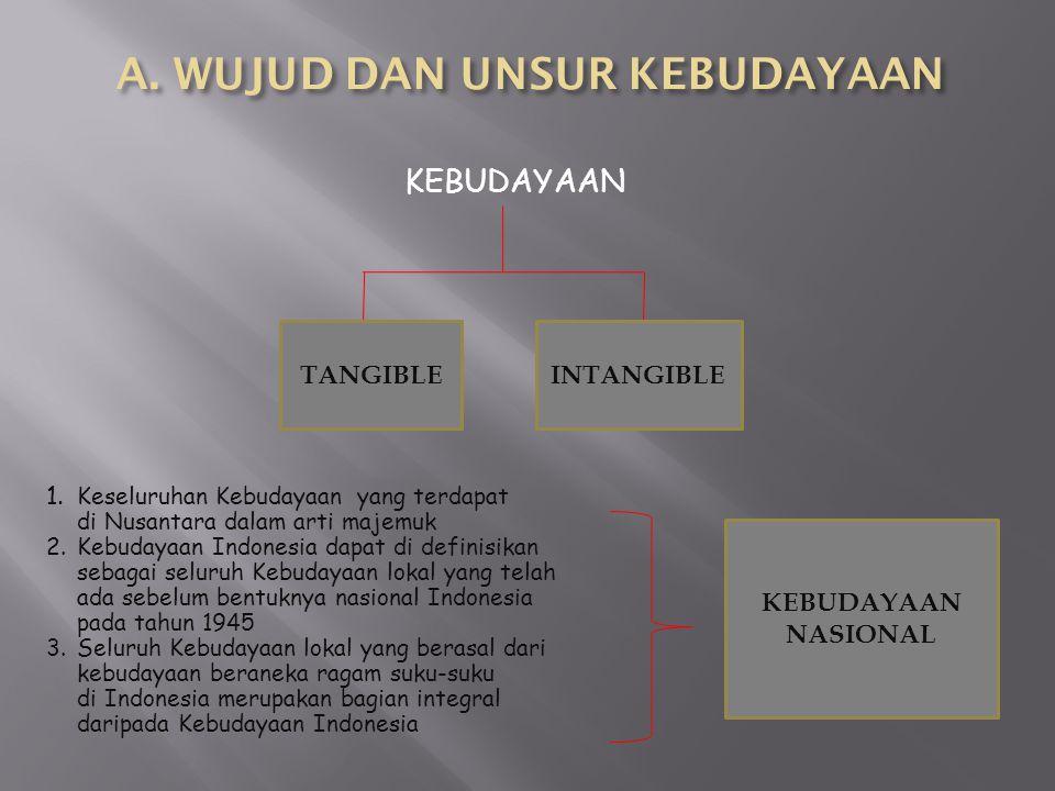 1. Keseluruhan Kebudayaan yang terdapat di Nusantara dalam arti majemuk 2.Kebudayaan Indonesia dapat di definisikan sebagai seluruh Kebudayaan lokal y