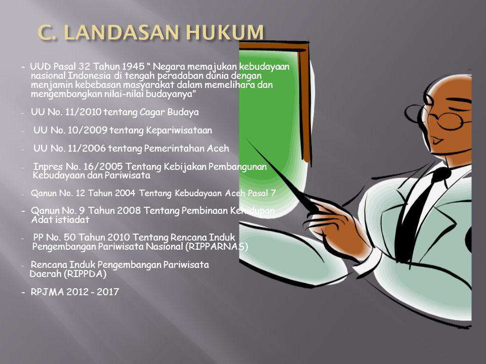 """- UUD Pasal 32 Tahun 1945 """" Negara memajukan kebudayaan nasional Indonesia di tengah peradaban dunia dengan menjamin kebebasan masyarakat dalam memeli"""