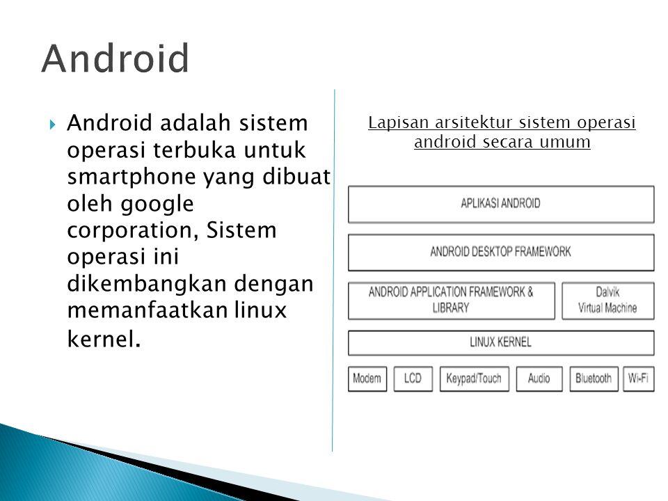  Android adalah sistem operasi terbuka untuk smartphone yang dibuat oleh google corporation, Sistem operasi ini dikembangkan dengan memanfaatkan linux kernel.