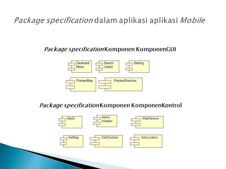 Package specification Komponen KomponenGUI Package specification Komponen KomponenKontrol