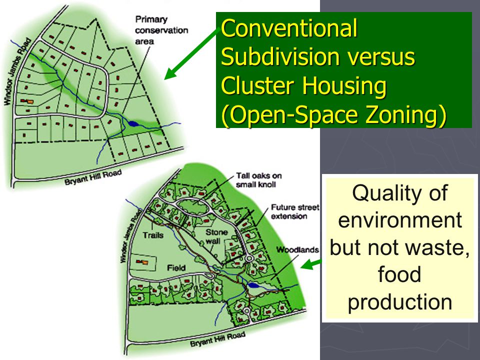 Both plans provide 36 home sites. Conventional Subdivision versus Cluster Housing (Open-Space Zoning) Quality of environment but not waste, food produ