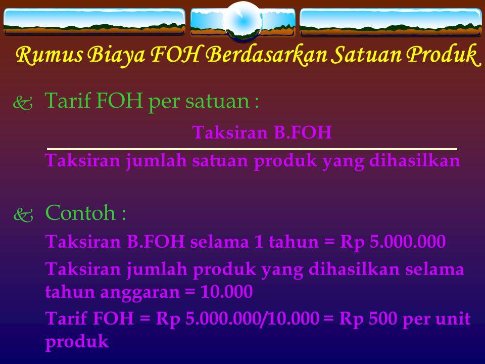 Rumus Biaya FOH Berdasarkan Satuan Produk  Tarif FOH per satuan : Taksiran B.FOH Taksiran jumlah satuan produk yang dihasilkan  Contoh : Taksiran B.