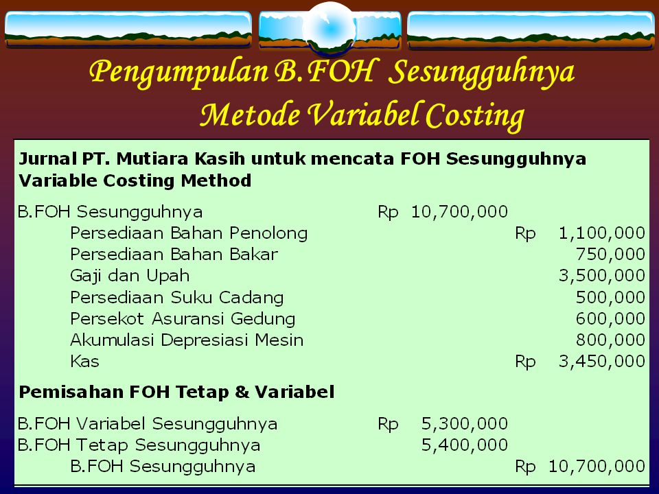 Pengumpulan B.FOH Sesungguhnya Metode Variabel Costing