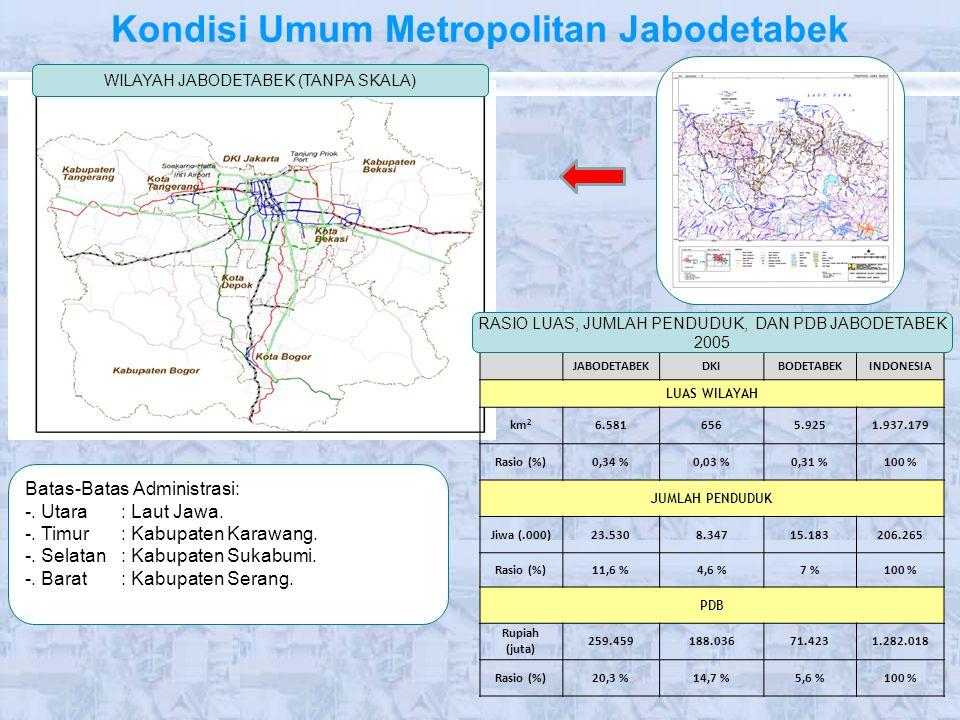 Kondisi Umum Metropolitan Jabodetabek JABODETABEKDKIBODETABEKINDONESIA LUAS WILAYAH km 2 6.5816565.9251.937.179 Rasio (%)0,34 %0,03 %0,31 %100 % JUMLA