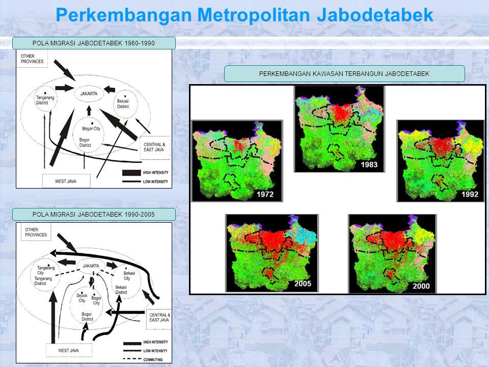 Perkembangan Metropolitan Jabodetabek PERKEMBANGAN KAWASAN TERBANGUN JABODETABEK POLA MIGRASI JABODETABEK 1960-1990 POLA MIGRASI JABODETABEK 1990-2005