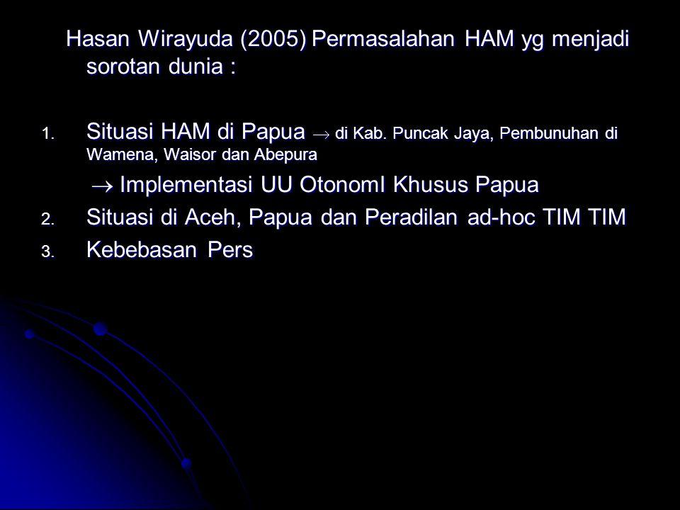 Hasan Wirayuda (2005) Permasalahan HAM yg menjadi sorotan dunia : Hasan Wirayuda (2005) Permasalahan HAM yg menjadi sorotan dunia : 1. Situasi HAM di