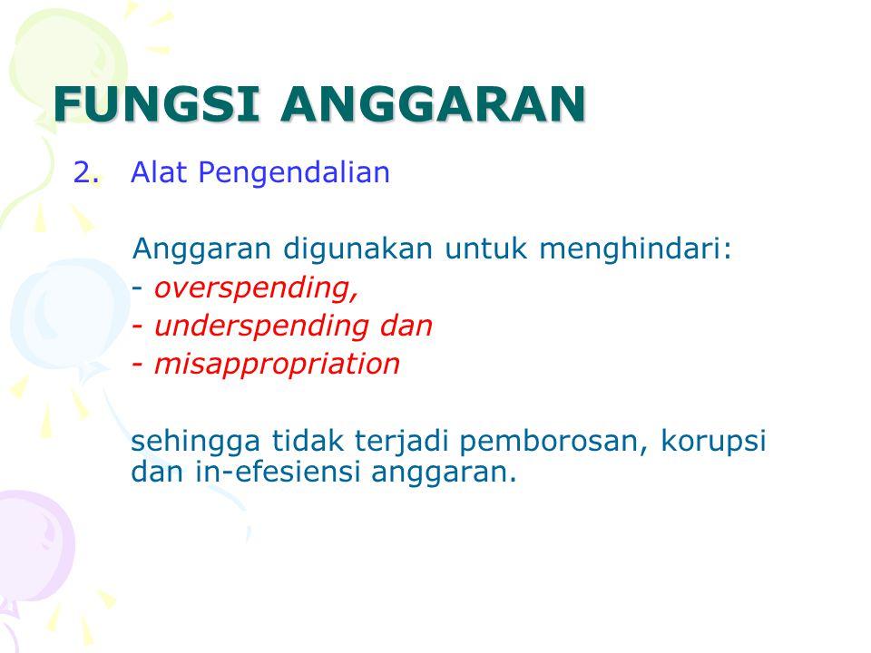 FUNGSI ANGGARAN 3.