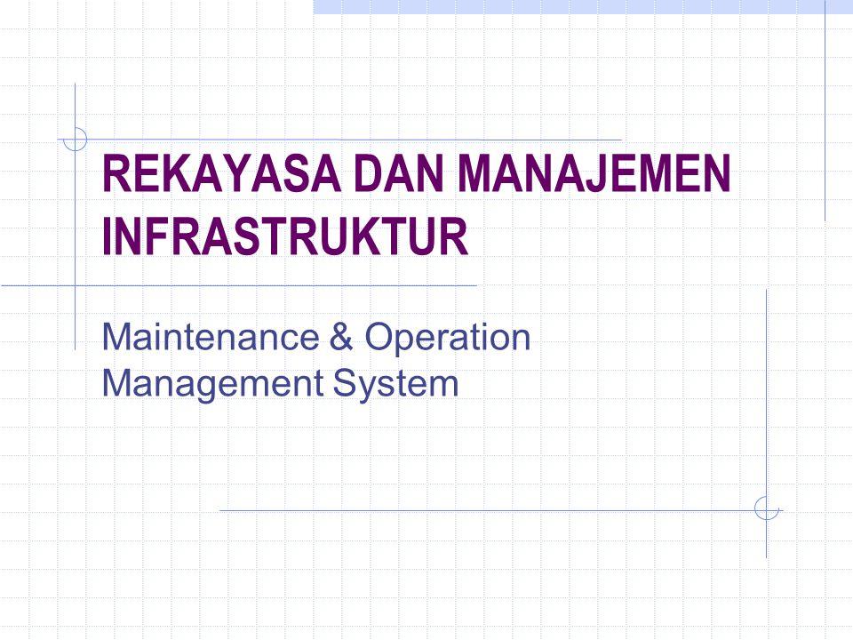 REKAYASA DAN MANAJEMEN INFRASTRUKTUR Maintenance & Operation Management System