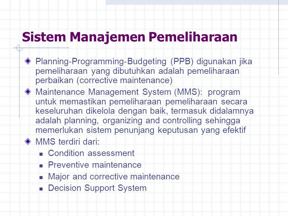 Sistem Manajemen Pemeliharaan Planning-Programming-Budgeting (PPB) digunakan jika pemeliharaan yang dibutuhkan adalah pemeliharaan perbaikan (correcti